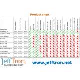 Mosfet II (JT-MOS-S2 JeffTron)