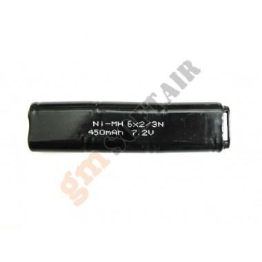 Batteria 7,2 x 450 per CM030