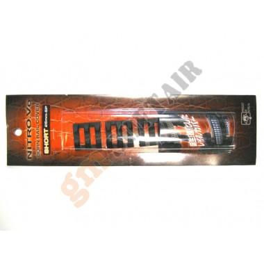 Rail Cover 25mm Nitro Vo Nero